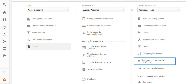 configuracao comercio eletronico google analytics