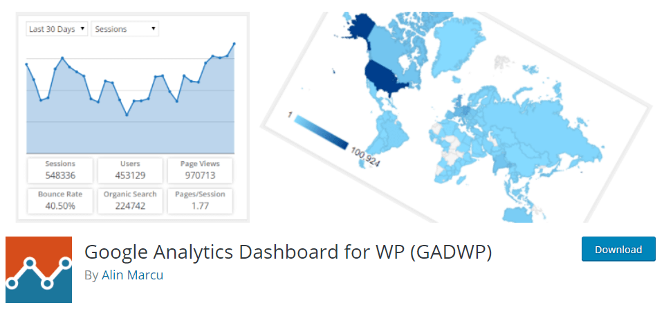 tela plugin google analytics dashboard for wp