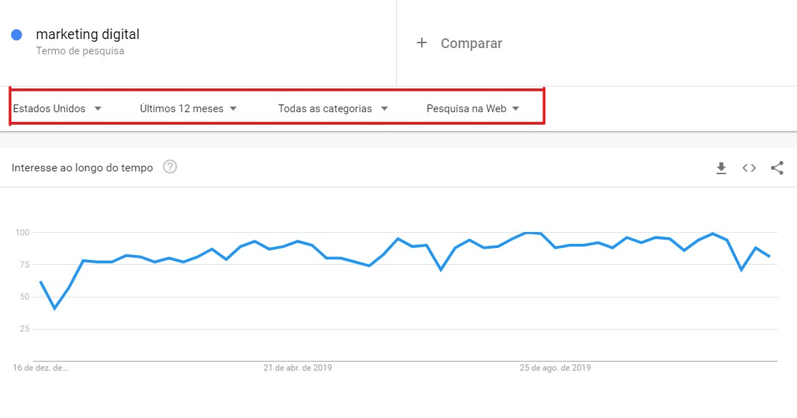 Buscar no google trends