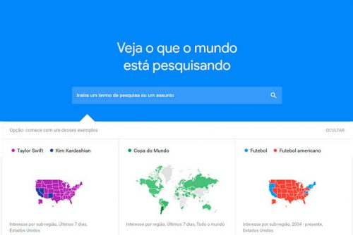O papel do Google Trends na sua estratégia de Inbound Martketing